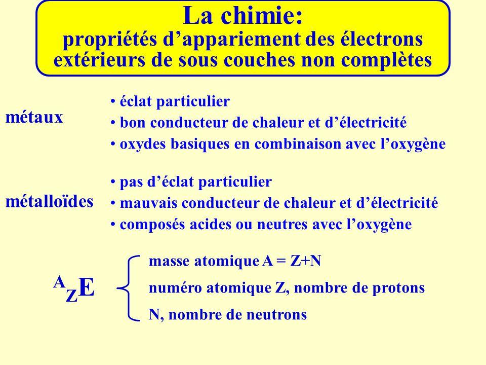 La chimie: propriétés d'appariement des électrons extérieurs de sous couches non complètes
