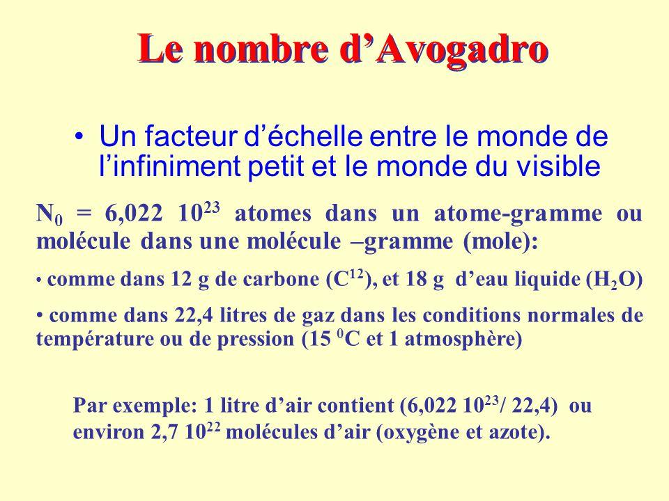 Le nombre d'Avogadro Un facteur d'échelle entre le monde de l'infiniment petit et le monde du visible.