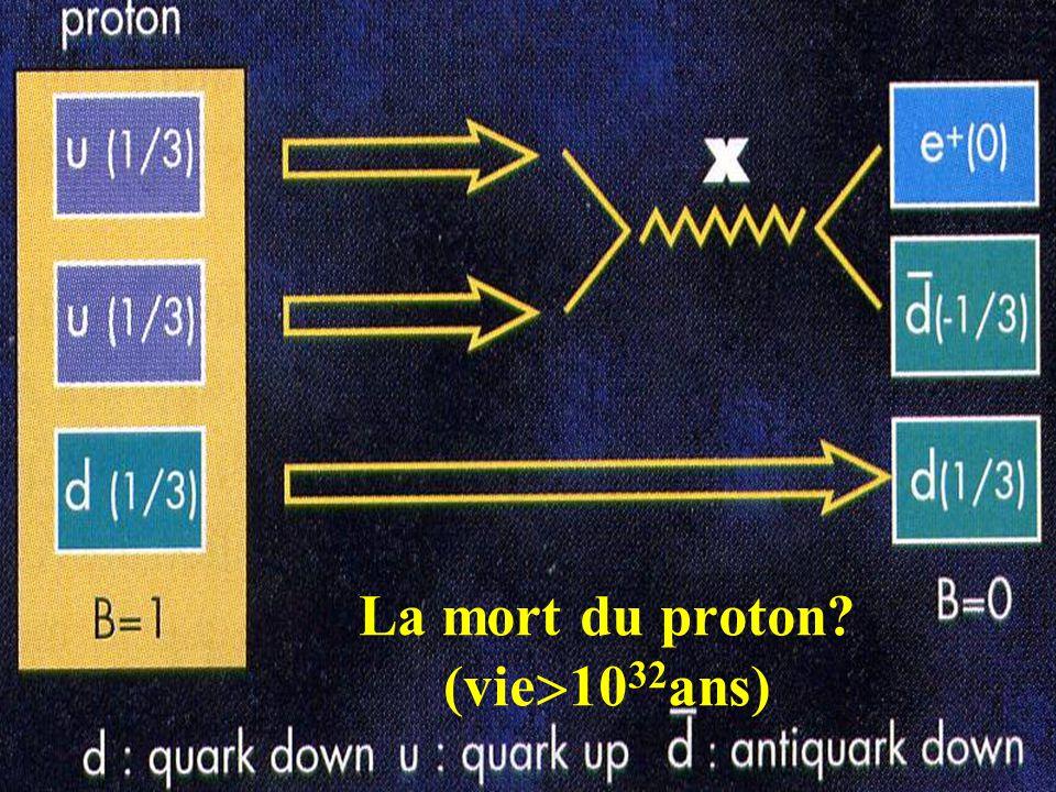 La mort du proton (vie1032ans)
