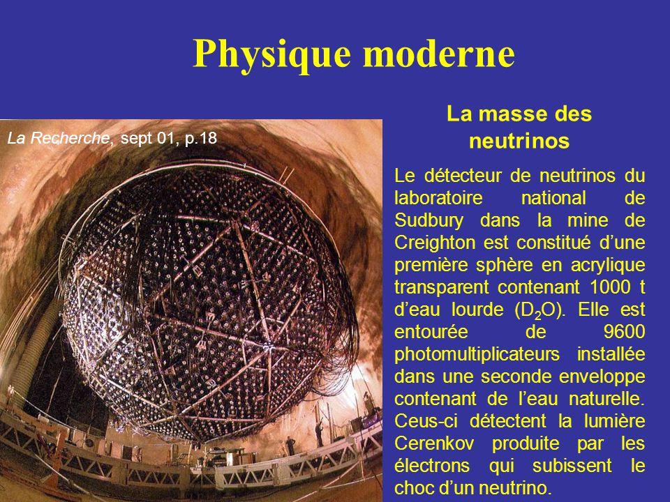 Physique moderne La masse des neutrinos