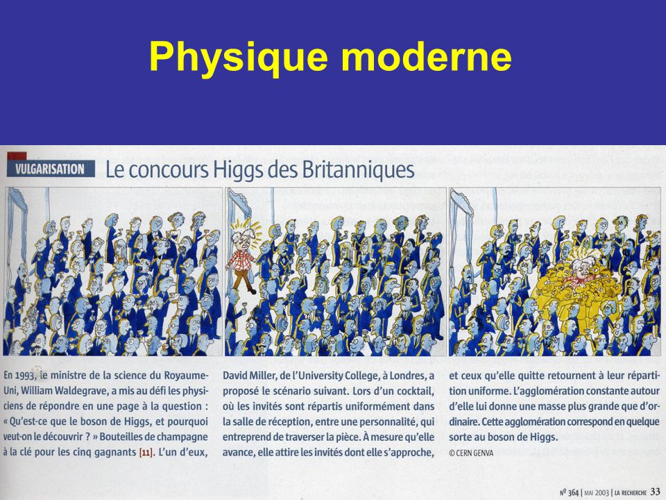 Physique moderne