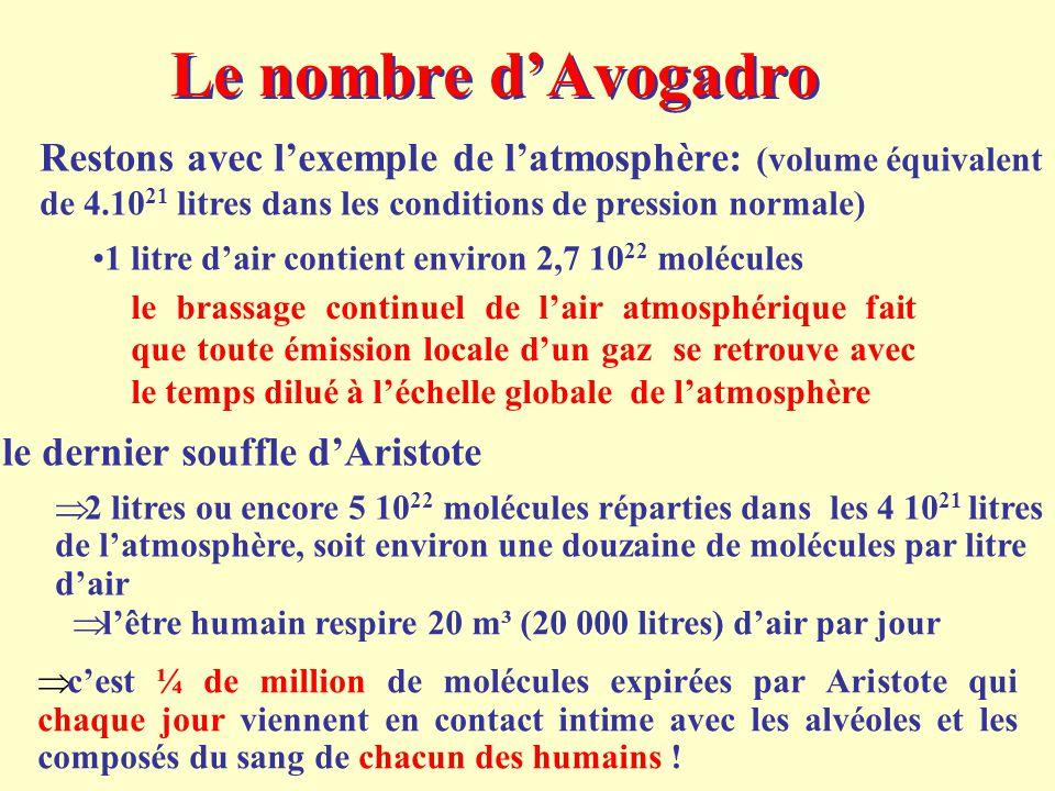 Le nombre d'Avogadro Restons avec l'exemple de l'atmosphère: (volume équivalent de 4.1021 litres dans les conditions de pression normale)