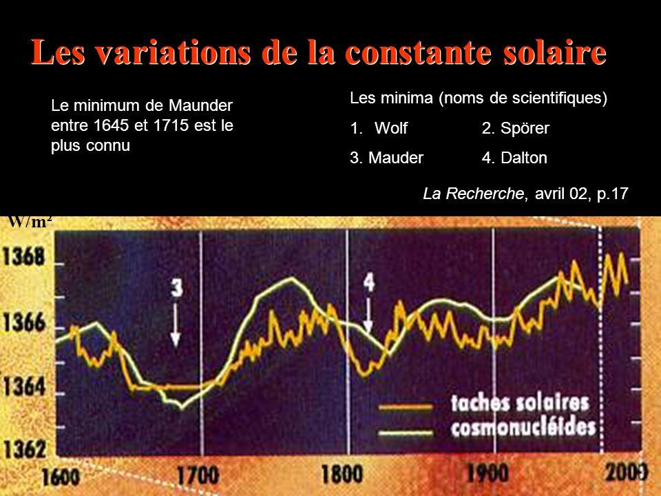 Les variations de la constante solaire