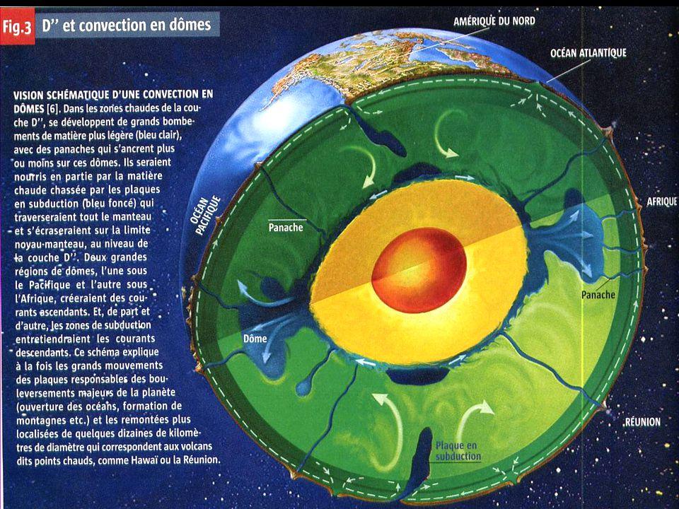 La Recherche, janv. 2005, p.50