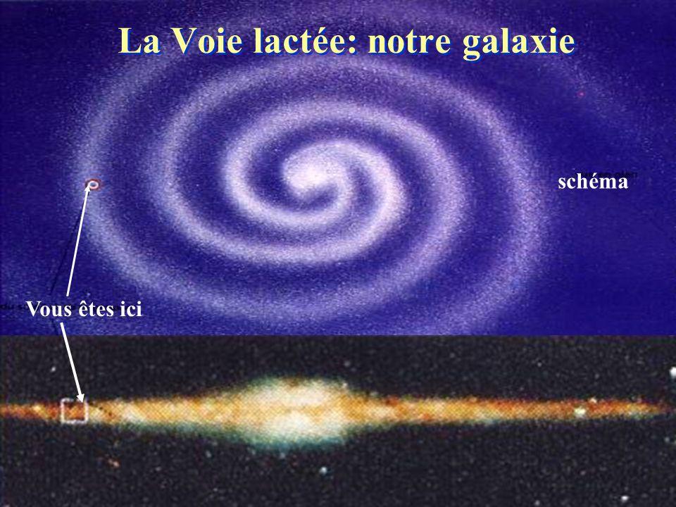 La Voie lactée: notre galaxie