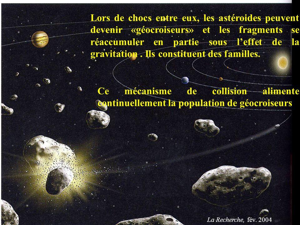 Lors de chocs entre eux, les astéroides peuvent devenir «géocroiseurs» et les fragments se réaccumuler en partie sous l'effet de la gravitation . Ils constituent des familles.