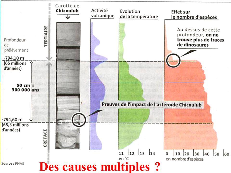 Le Monde, sélection hebdomadaire, samedi 13 mars 2004 p.10