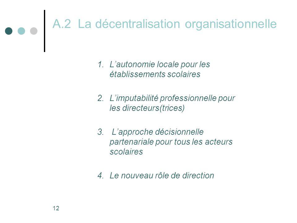 A.2 La décentralisation organisationnelle