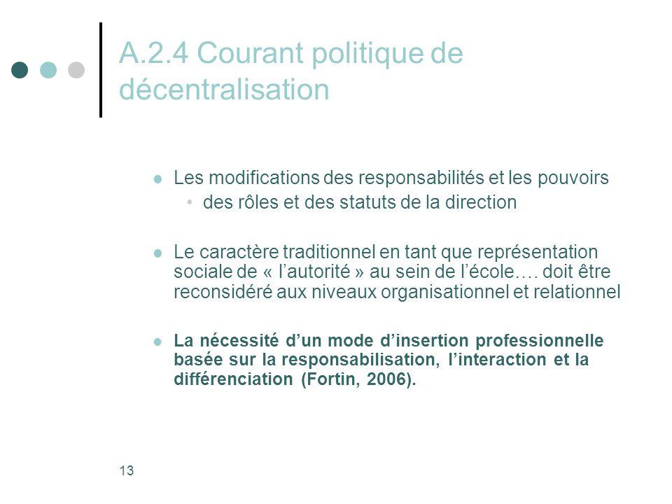 A.2.4 Courant politique de décentralisation