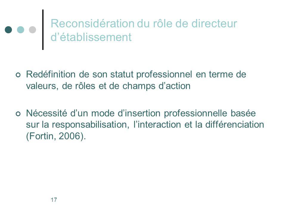 Reconsidération du rôle de directeur d'établissement