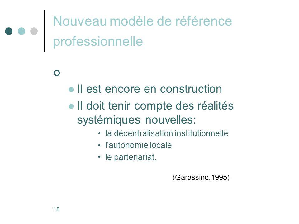 Nouveau modèle de référence professionnelle