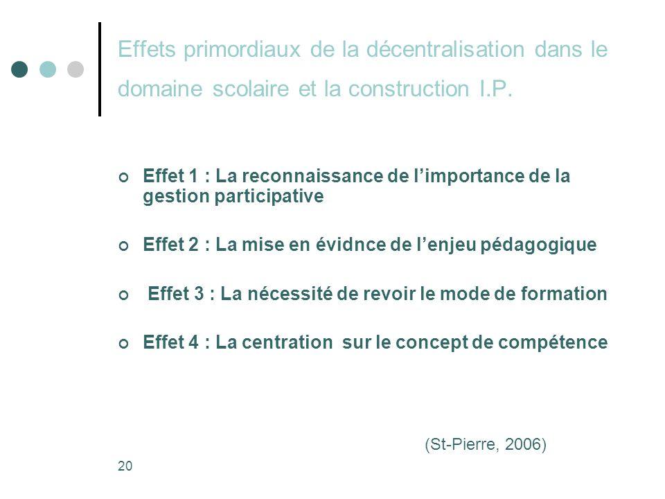 Effets primordiaux de la décentralisation dans le domaine scolaire et la construction I.P.
