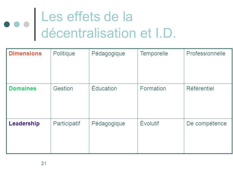 Les effets de la décentralisation et I.D.