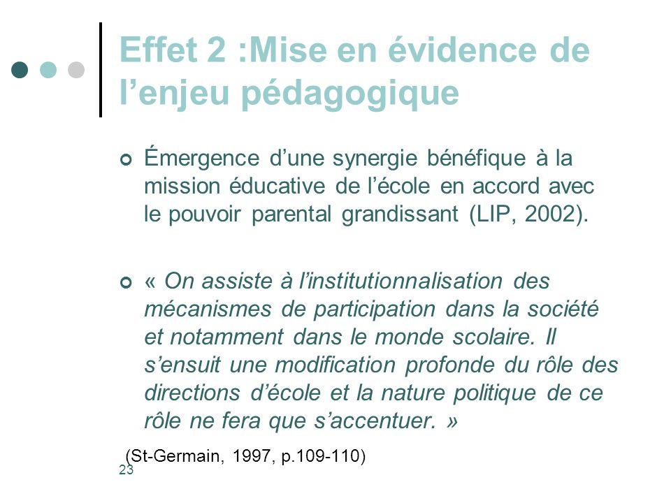 Effet 2 :Mise en évidence de l'enjeu pédagogique