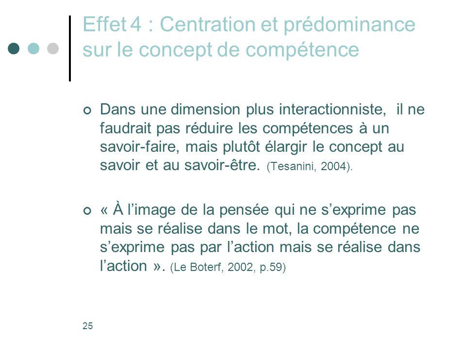Effet 4 : Centration et prédominance sur le concept de compétence