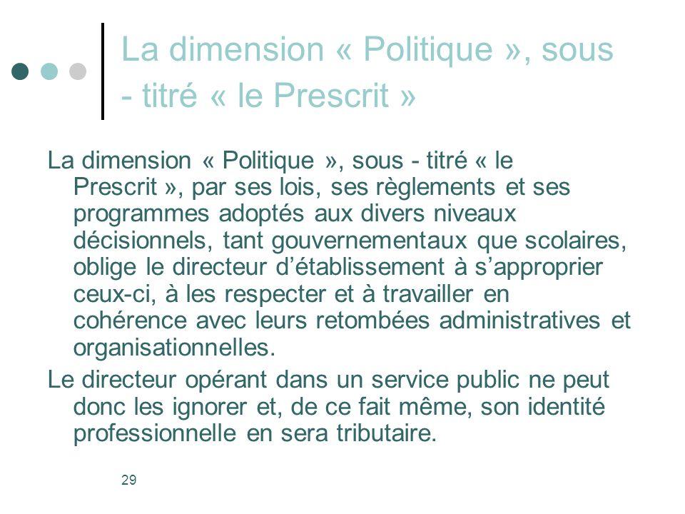 La dimension « Politique », sous - titré « le Prescrit »