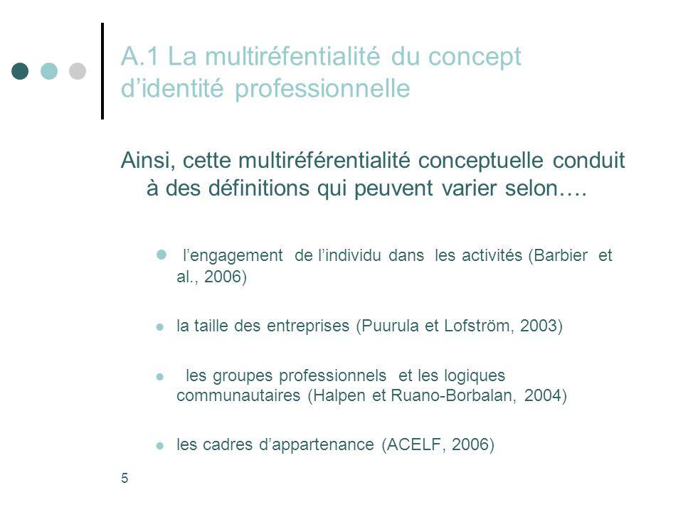 A.1 La multiréfentialité du concept d'identité professionnelle