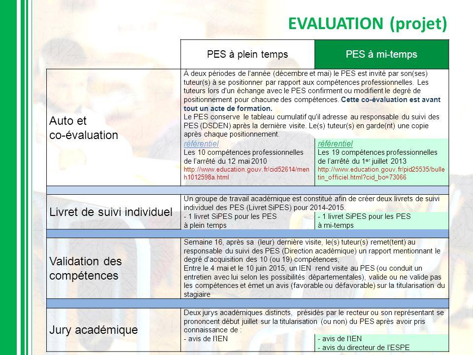 EVALUATION (projet) Auto et co-évaluation Livret de suivi individuel
