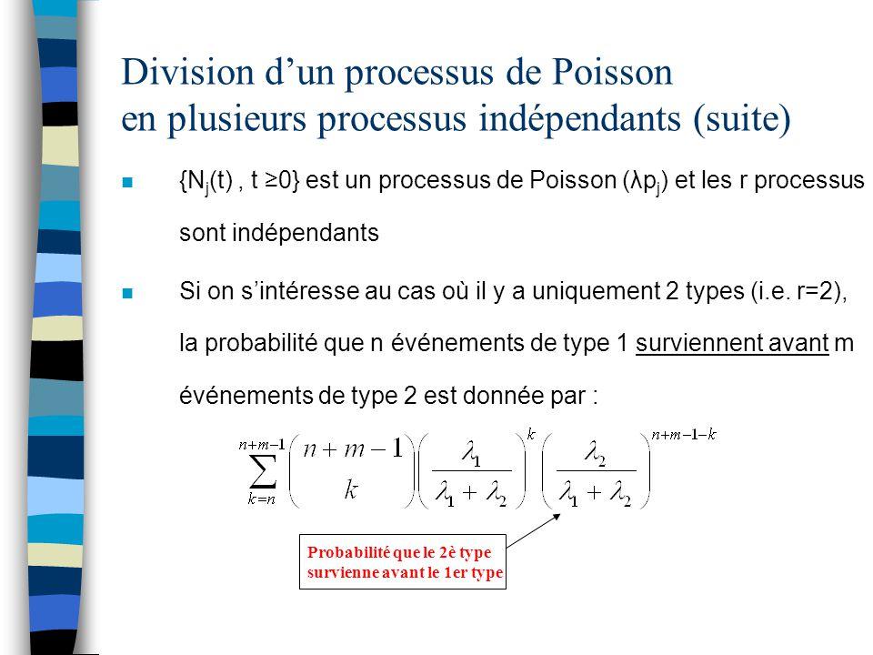 Division d'un processus de Poisson en plusieurs processus indépendants (suite)