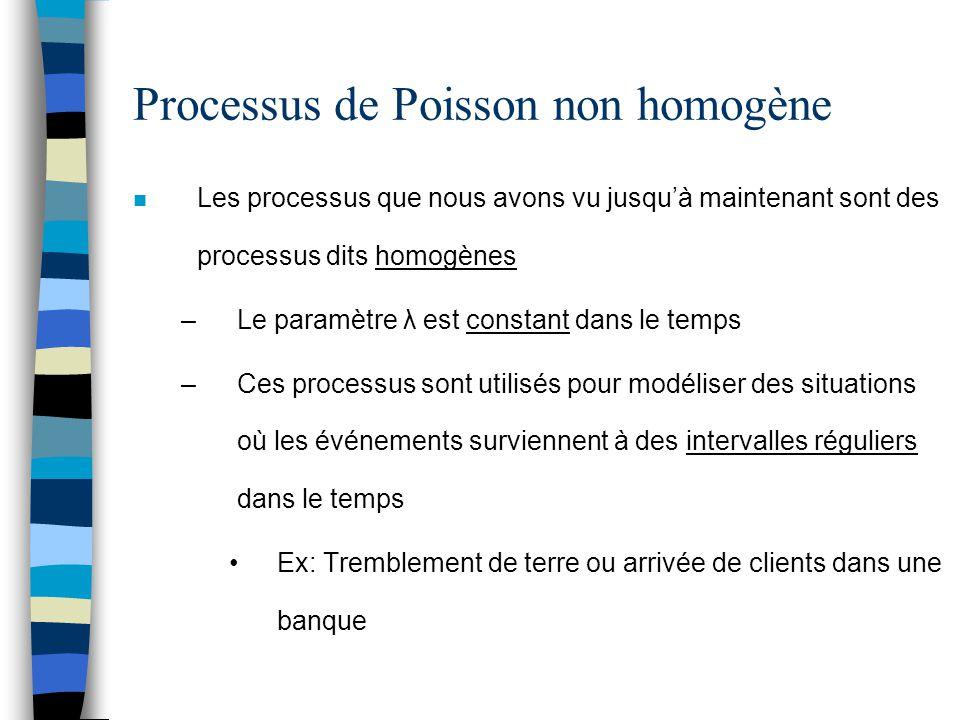 Processus de Poisson non homogène