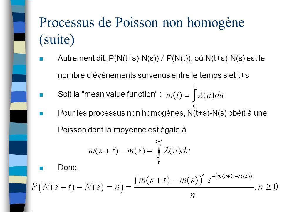 Processus de Poisson non homogène (suite)
