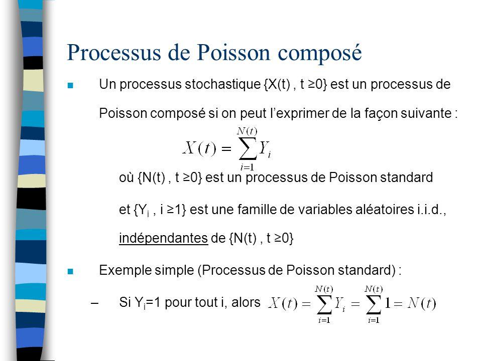 Processus de Poisson composé