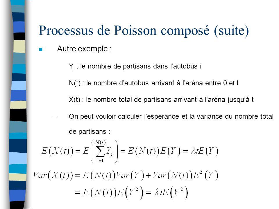 Processus de Poisson composé (suite)