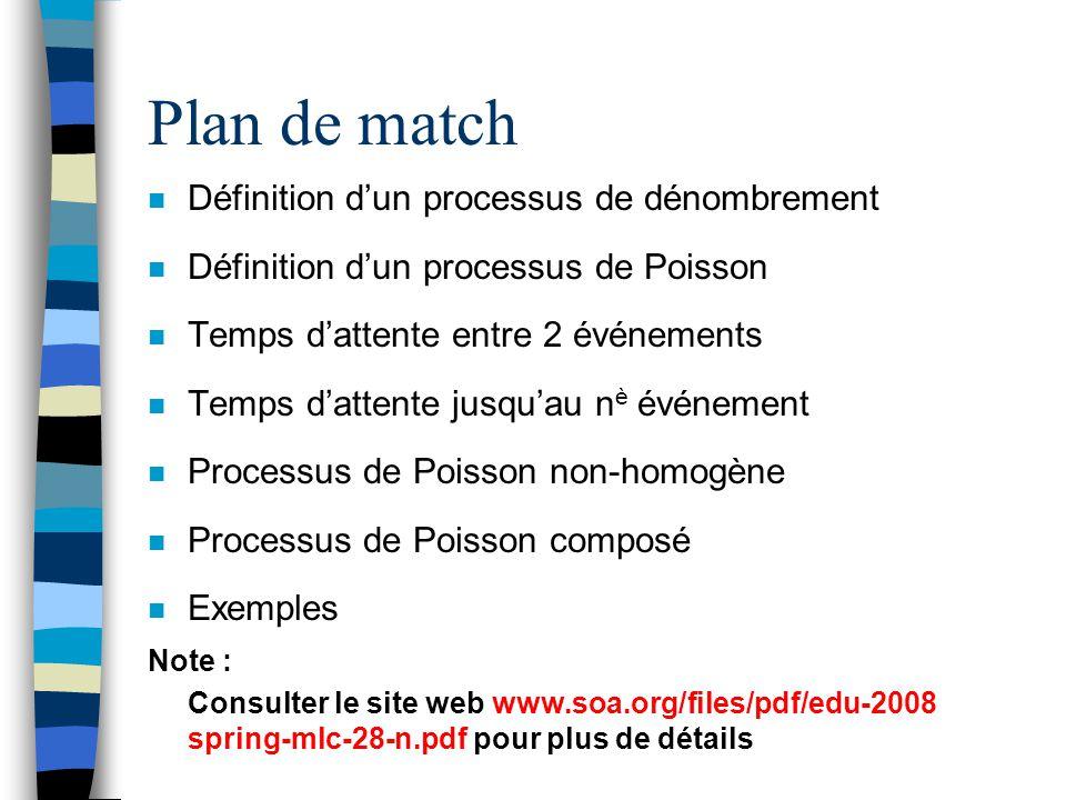 Plan de match Définition d'un processus de dénombrement