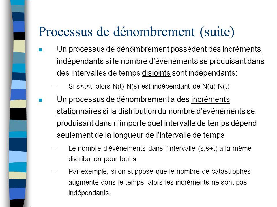 Processus de dénombrement (suite)
