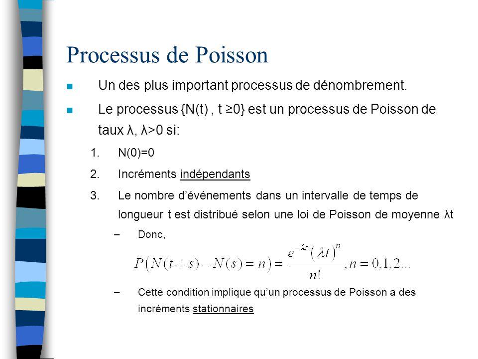 Processus de Poisson Un des plus important processus de dénombrement.