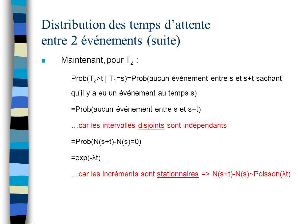 Distribution des temps d'attente entre 2 événements (suite)