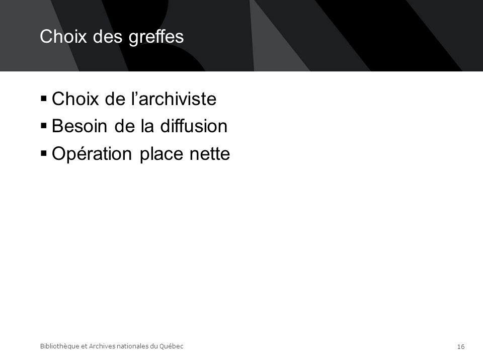 Choix des greffes Choix de l'archiviste Besoin de la diffusion