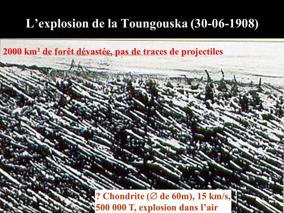 L'explosion de la Toungouska (30-06-1908)