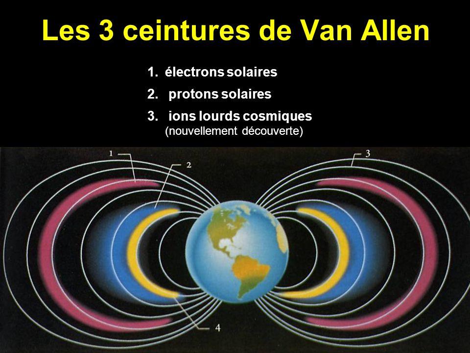 Les 3 ceintures de Van Allen