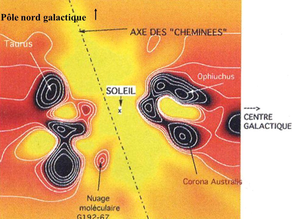 Pôle nord galactique La Recherche, octobre 2003, p.8