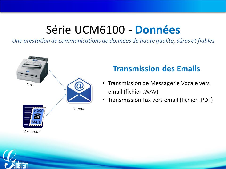 Transmission des Emails