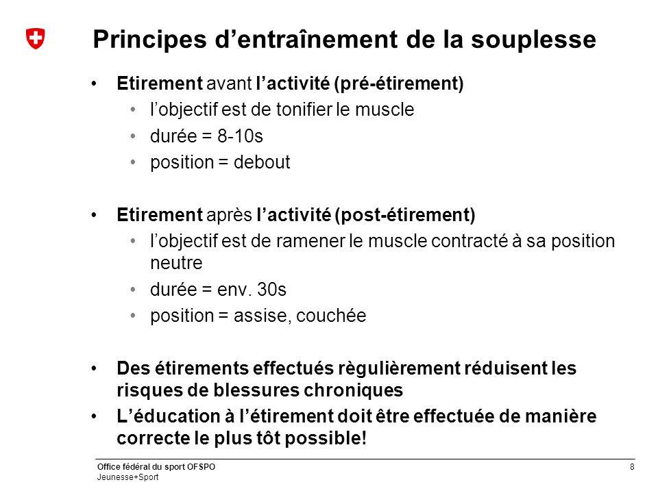Principes d'entraînement de la souplesse
