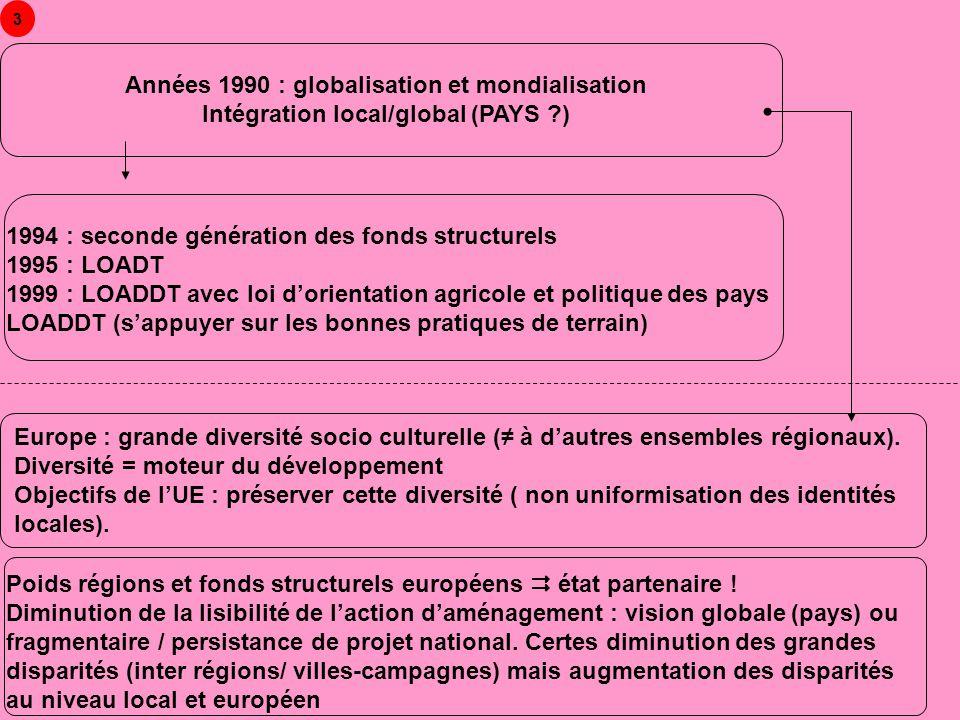 Années 1990 : globalisation et mondialisation