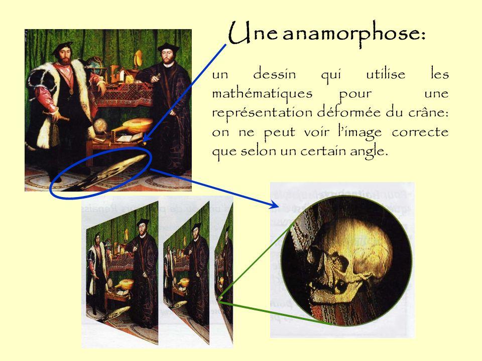 Une anamorphose:
