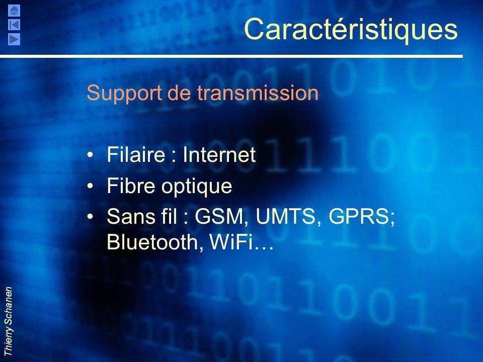 Caractéristiques Support de transmission Filaire : Internet