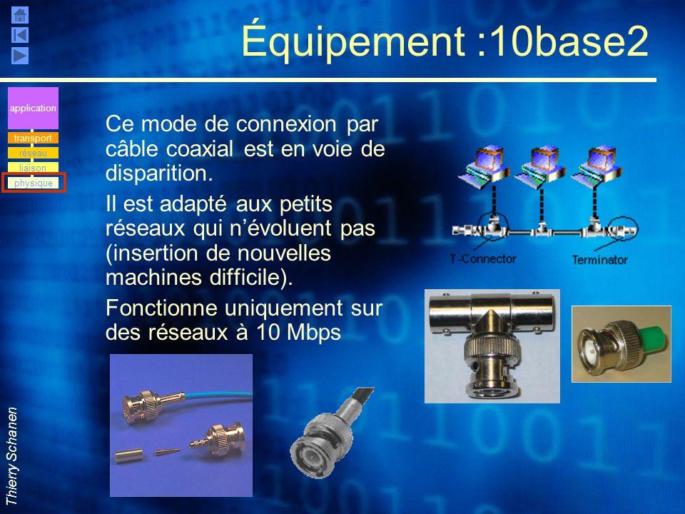 Équipement :10base2 application. transport. réseau. liaison. physique. Ce mode de connexion par câble coaxial est en voie de disparition.