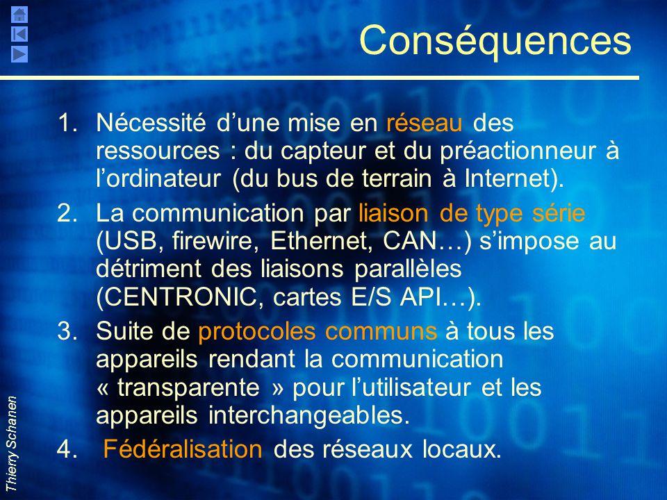 Conséquences Nécessité d'une mise en réseau des ressources : du capteur et du préactionneur à l'ordinateur (du bus de terrain à Internet).