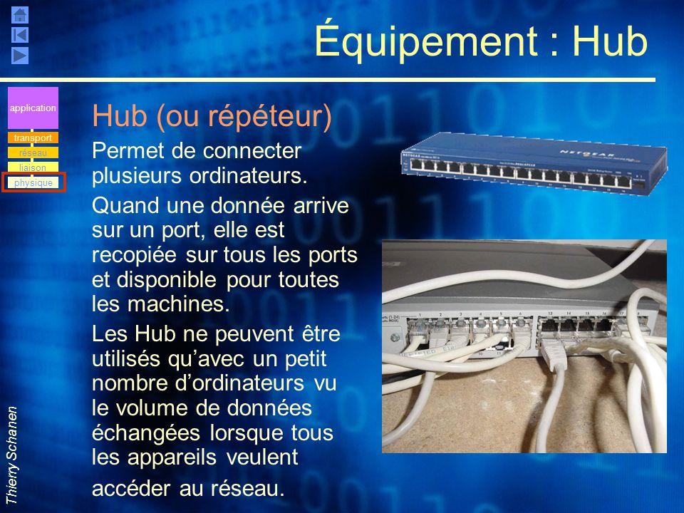 Équipement : Hub Hub (ou répéteur)
