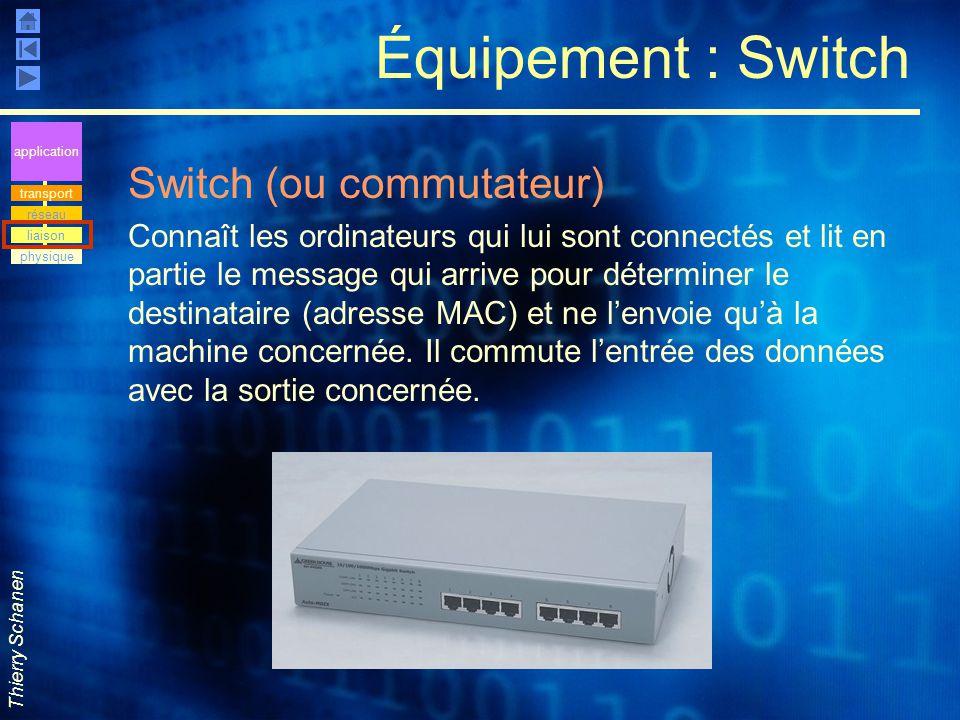 Équipement : Switch Switch (ou commutateur)