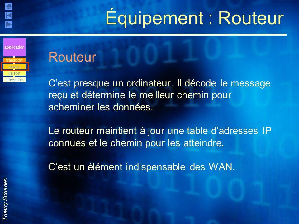 Équipement : Routeur Routeur