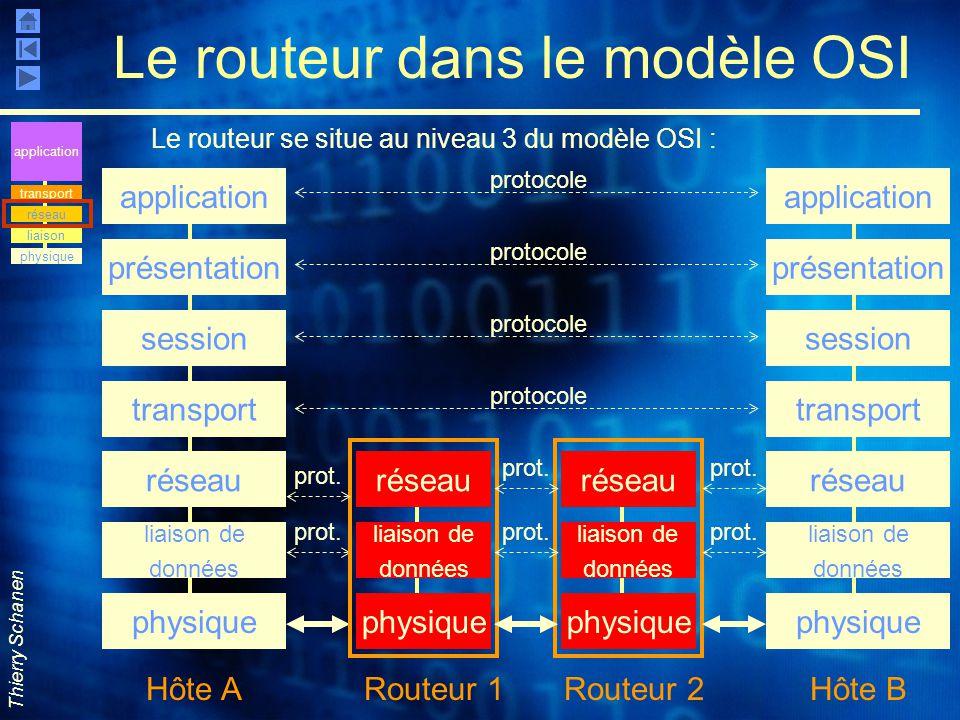 Le routeur dans le modèle OSI
