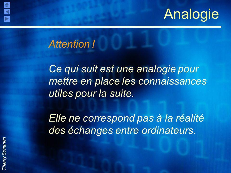 Analogie Attention ! Ce qui suit est une analogie pour mettre en place les connaissances utiles pour la suite.