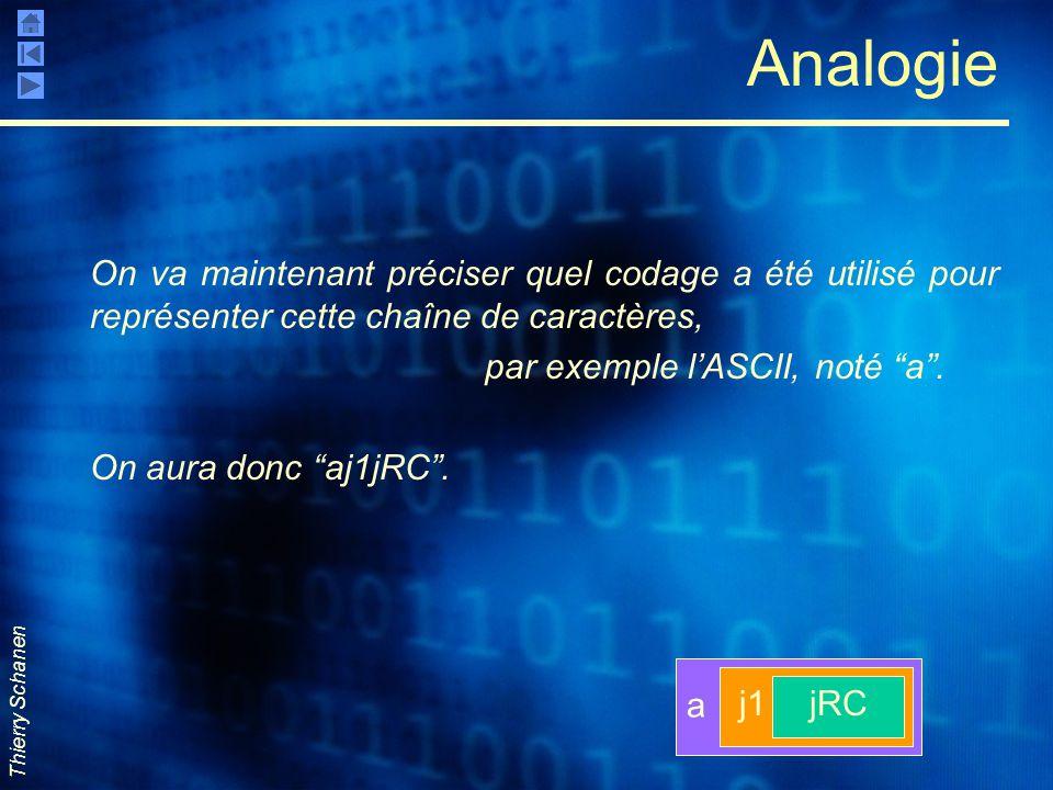 Analogie On va maintenant préciser quel codage a été utilisé pour représenter cette chaîne de caractères,