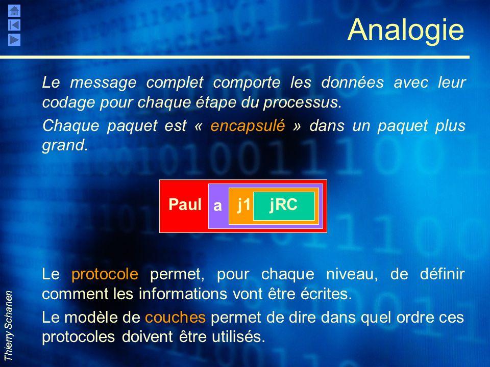 Analogie Le message complet comporte les données avec leur codage pour chaque étape du processus.