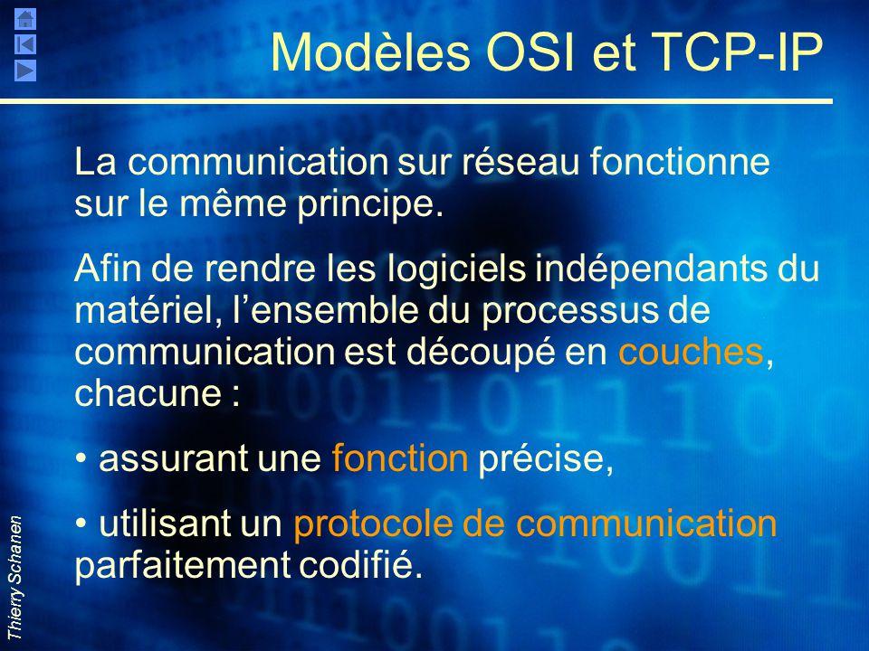 Modèles OSI et TCP-IP La communication sur réseau fonctionne sur le même principe.